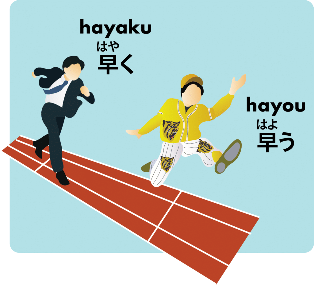"""Converting """"hayai"""" into an adverb in Standard Japanese and Kansai dialects."""