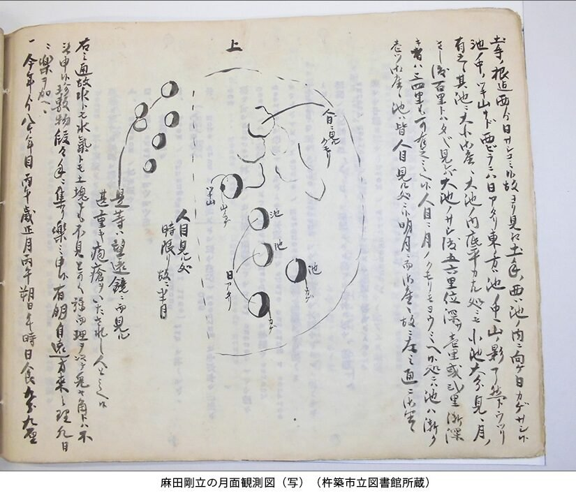 Asada Goryu's sketches of the surface of the Moon. Source: Osaka 21st Century Association https://www.osaka21.or.jp/web_magazine/osaka100/013.html